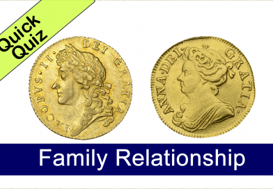Quick Quiz - Family Relations Graphic